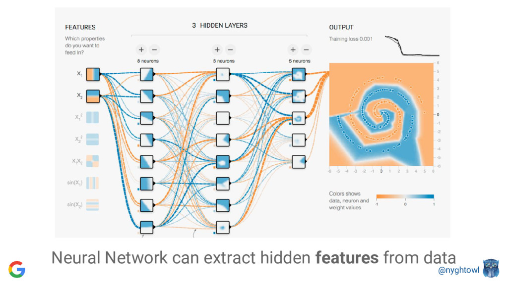 @nyghtowl Neural Network can extract hidden fea...