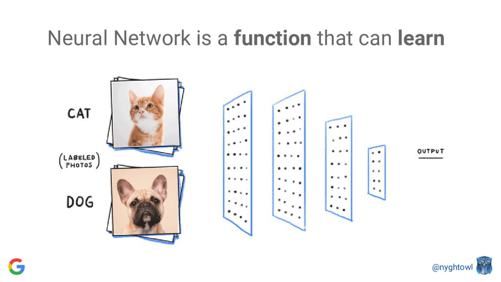@nyghtowl Neural Network is a function that can...