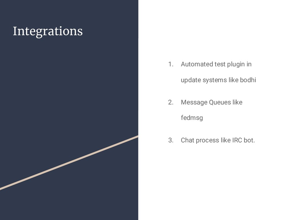 Integrations 1. Automated test plugin in update...