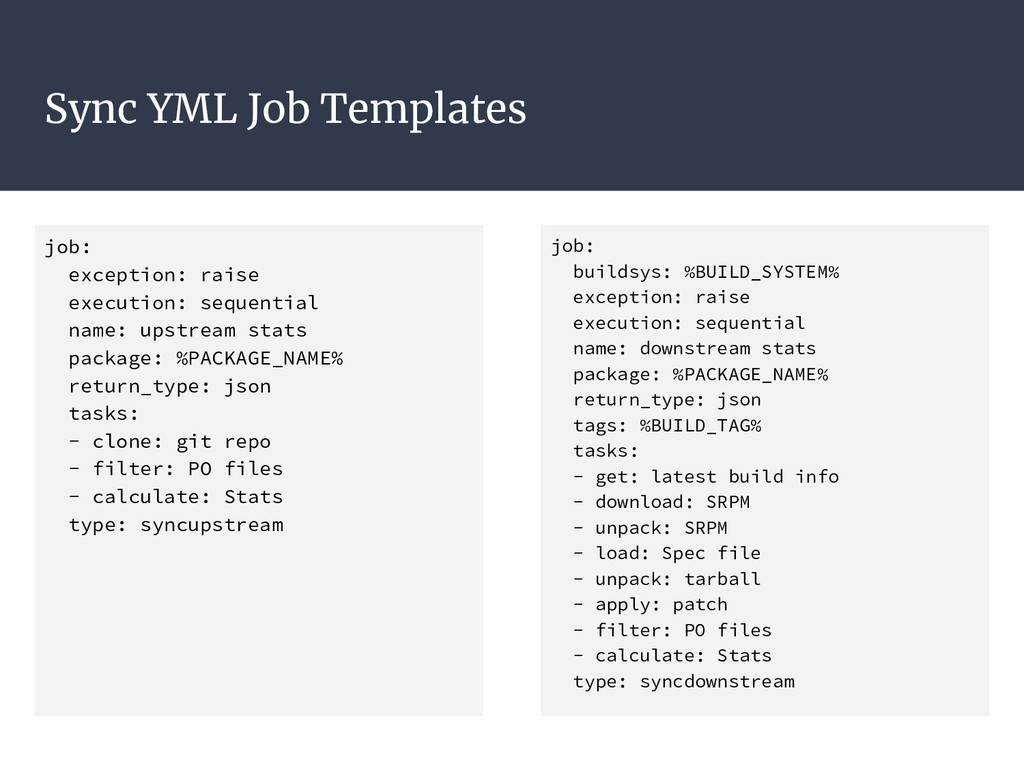 Sync YML Job Templates job: exception: raise ex...