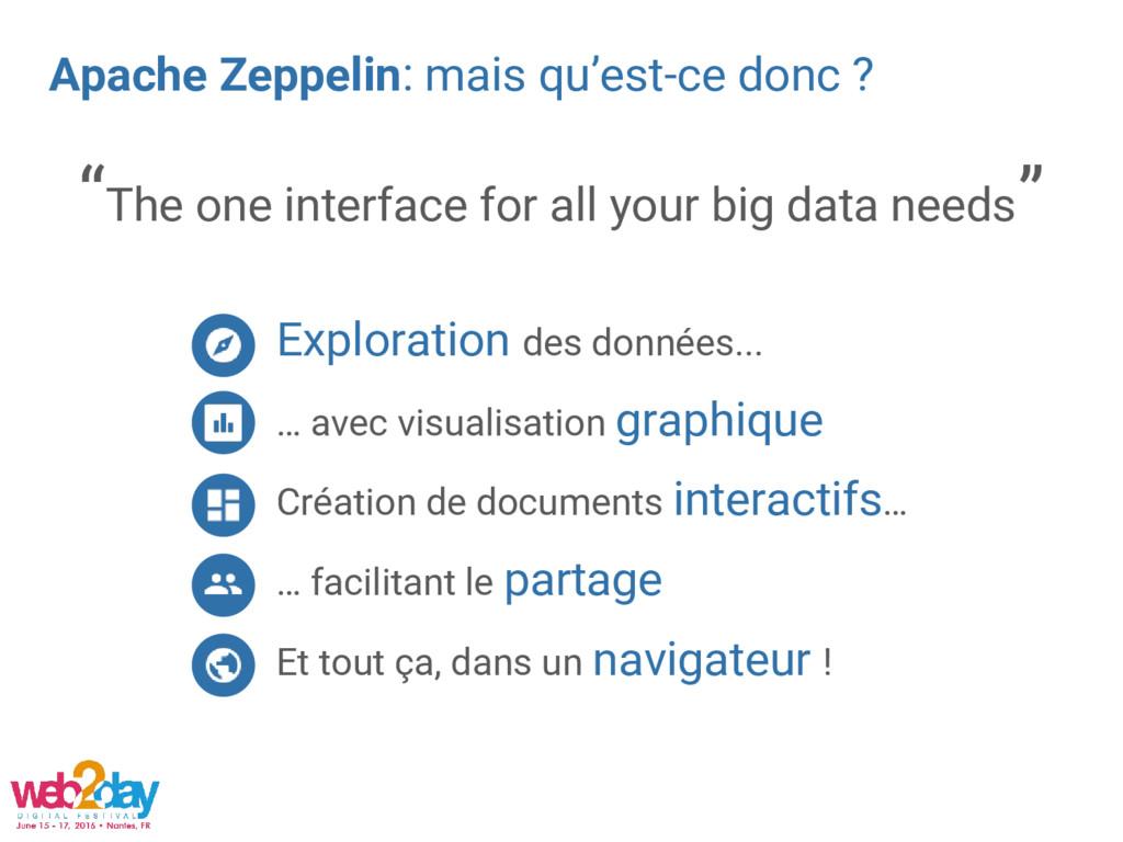 Apache Zeppelin: mais qu'est-ce donc ? Explorat...