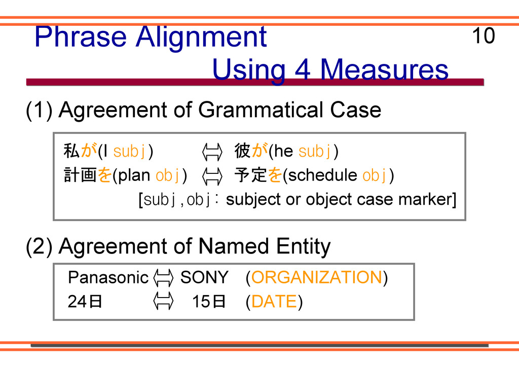 Phrase Alignment Using 4 Measures (1) Agreement...