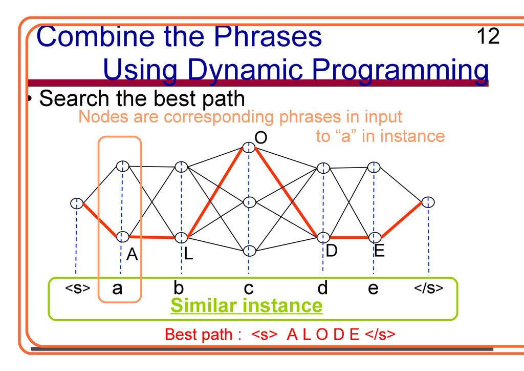 Combine the Phrases Using Dynamic Programming S...