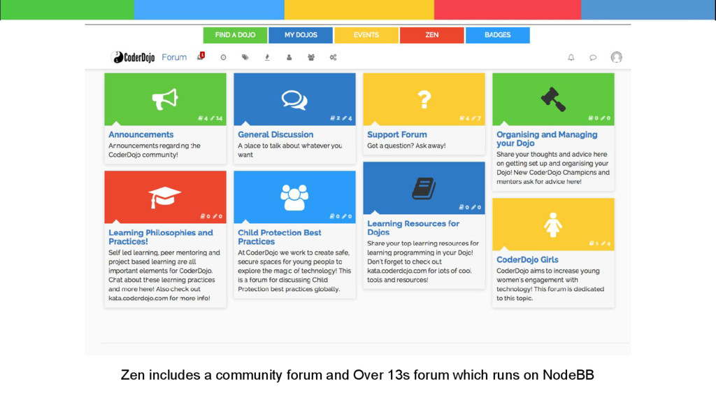 Zen includes a community forum and Over 13s for...
