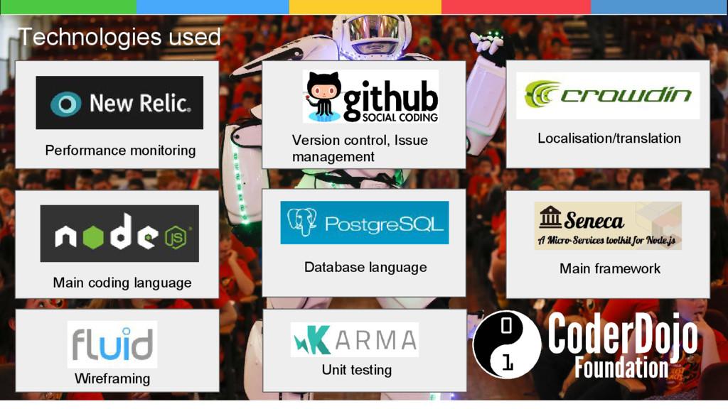 Technologies used Performance monitoring Versio...
