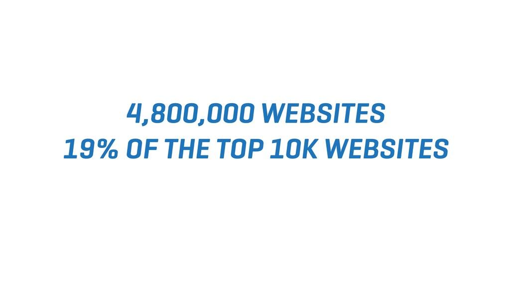 4,800,000 WEBSITES 19% OF THE TOP 10K WEBSITES