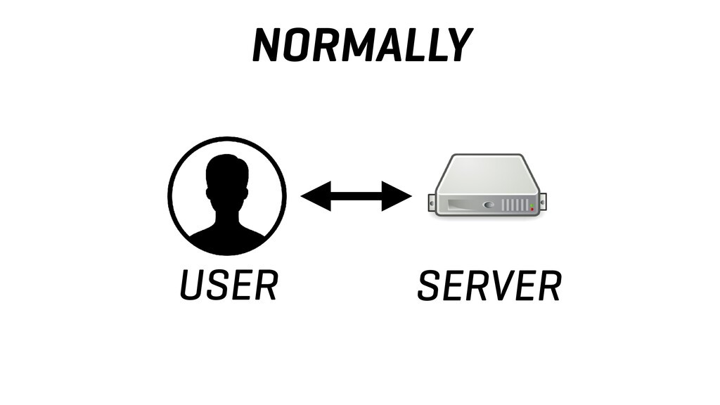 NORMALLY USER SERVER