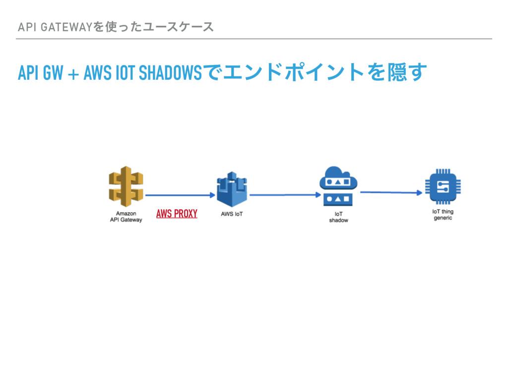API GATEWAYΛͬͨϢʔεέʔε API GW + AWS IOT SHADOWSͰ...