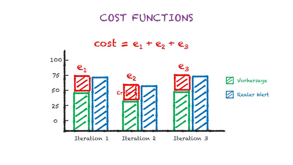 e 2 COST FUNCTIONS                             ...