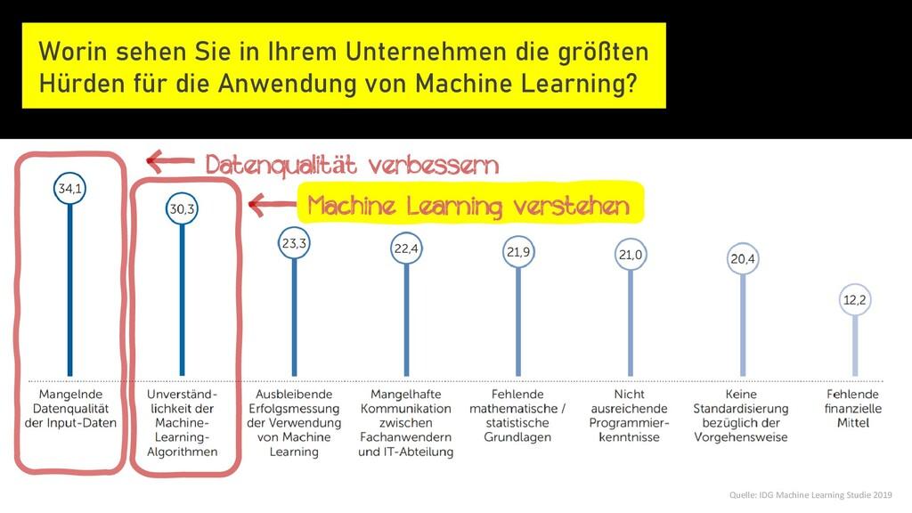 Quelle: IDG Machine Learning Studie 2019 Datenq...