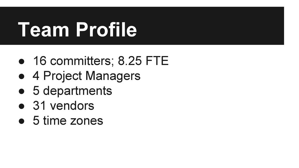 Team Profile ● 16 committers; 8.25 FTE ● 4 Proj...