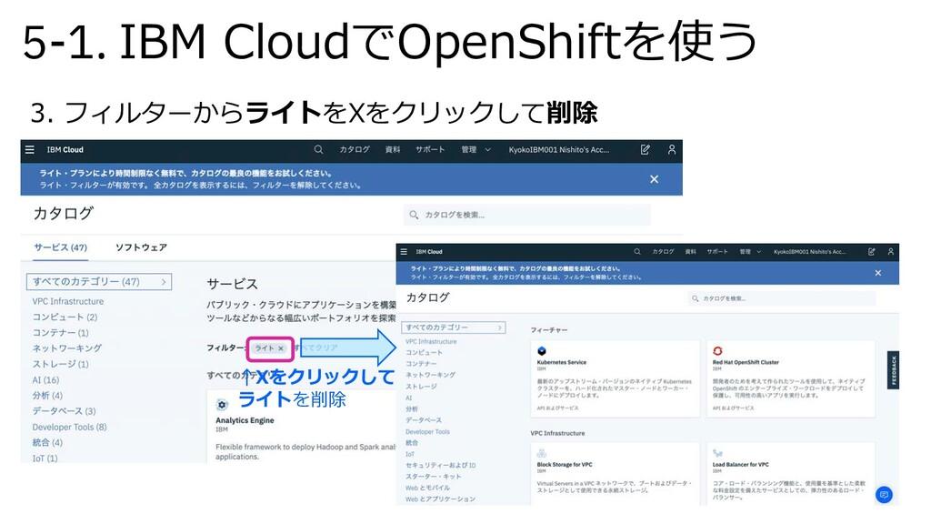 5-1. IBM CloudでOpenShiftを使う 3. フィルターからライトをXをクリッ...