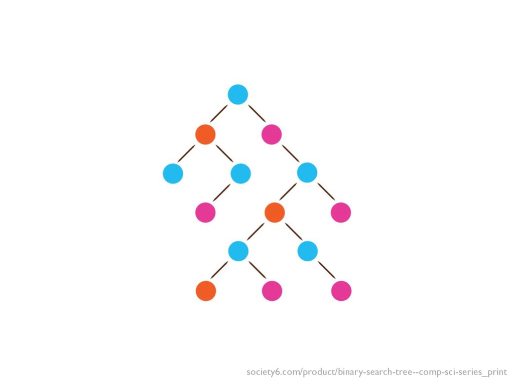 society6.com/product/binary-search-tree--comp-s...