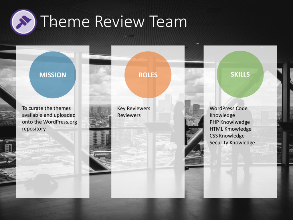 Theme Review Team MISSION ROLES SKILLS Key Revi...