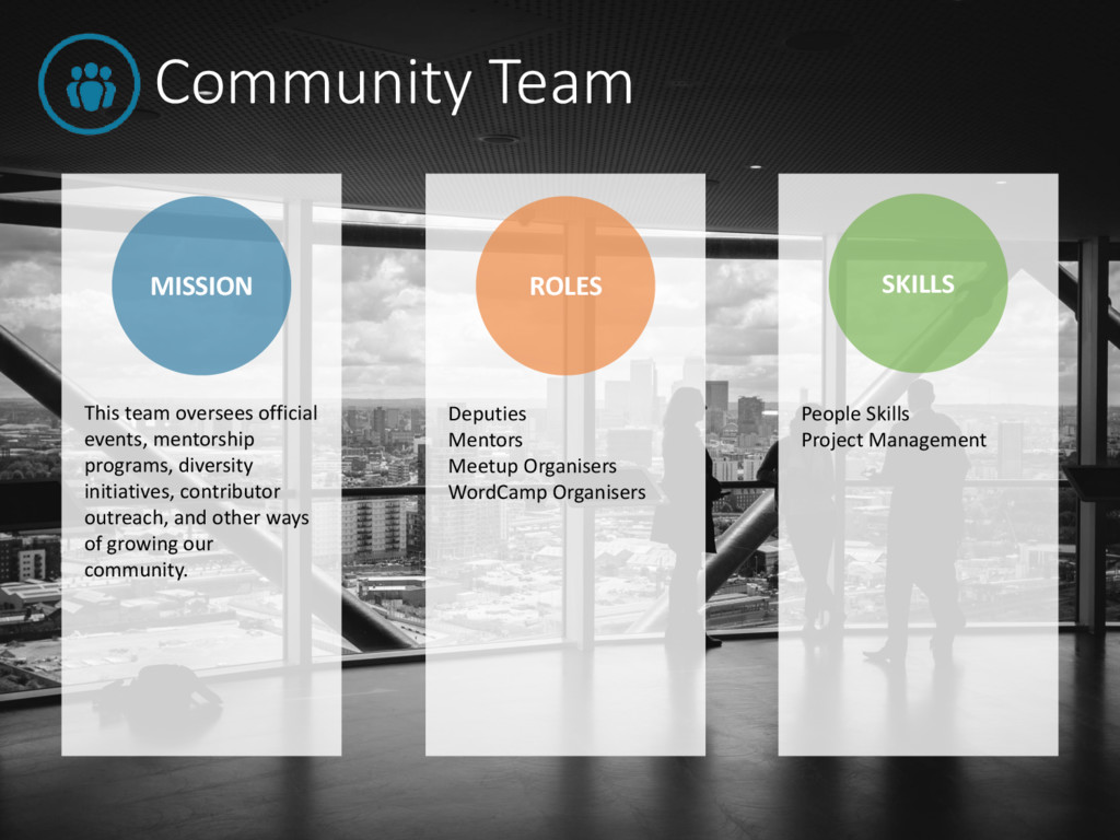 Community Team MISSION ROLES SKILLS Deputies Me...