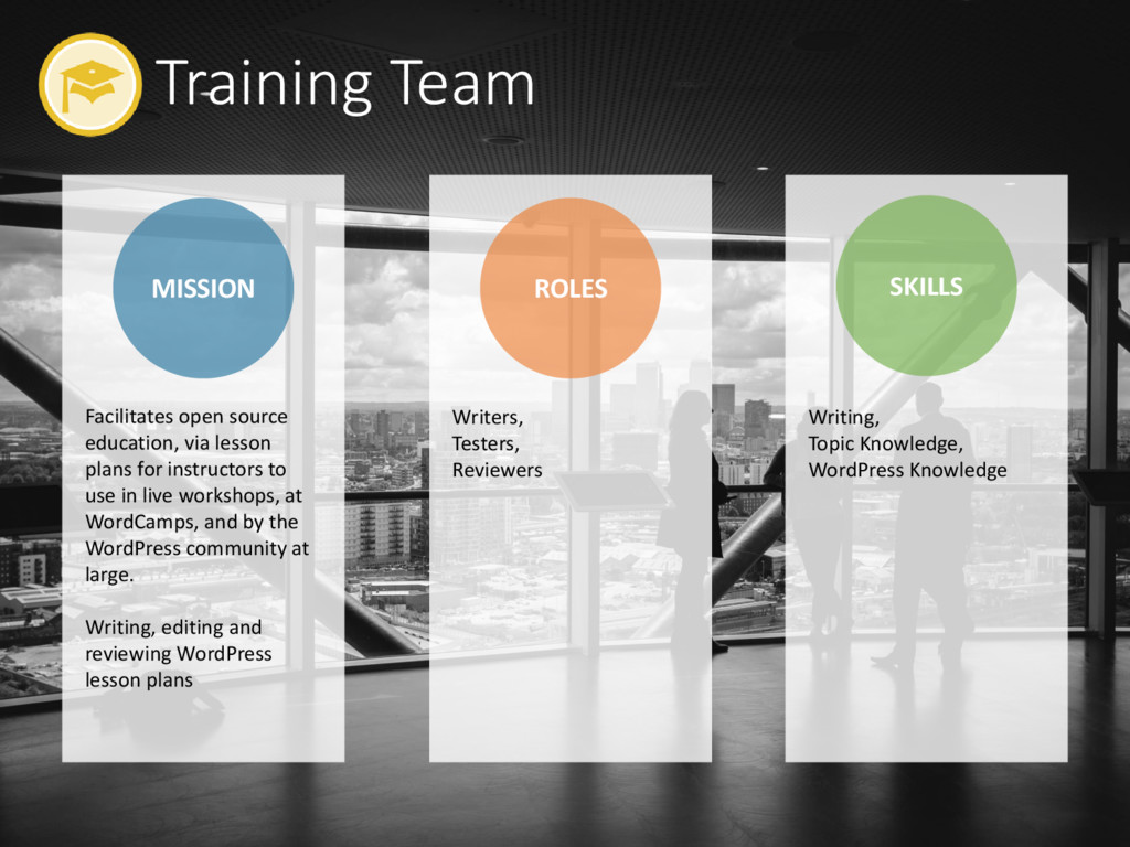 Training Team MISSION ROLES SKILLS Writers, Tes...