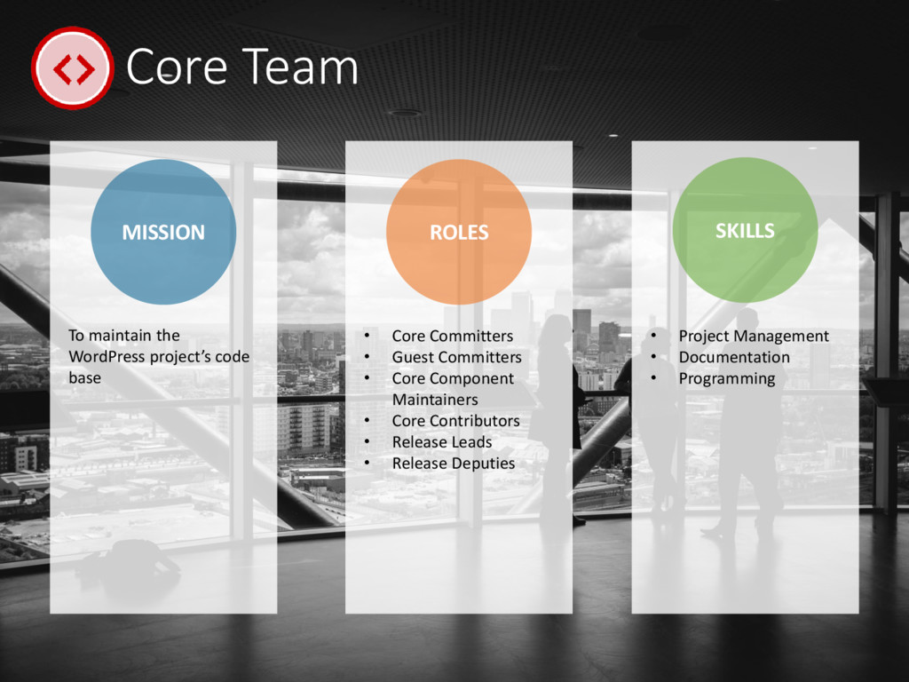 Core Team MISSION ROLES SKILLS • Core Committer...