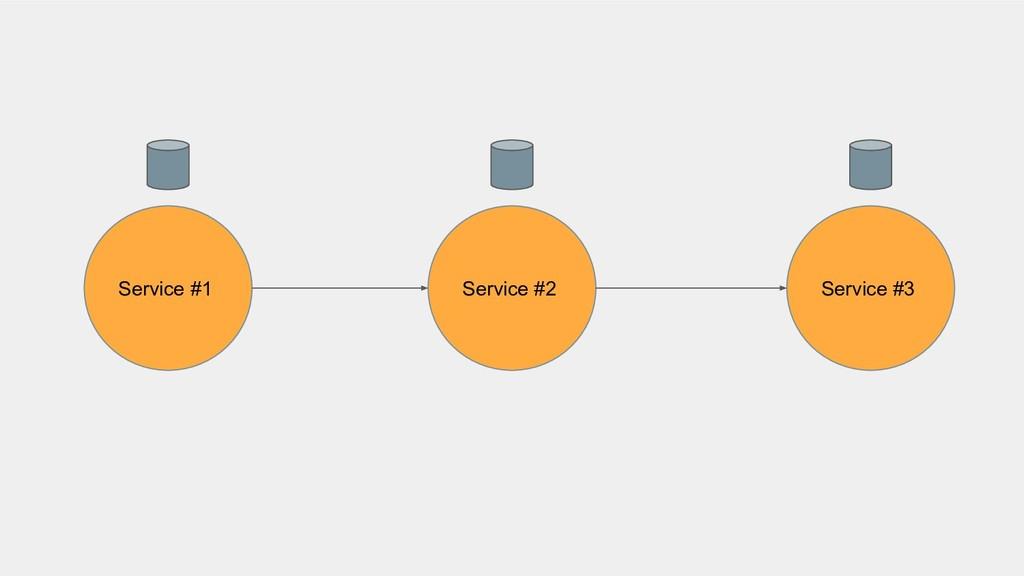 Service #1 Service #2 Service #3