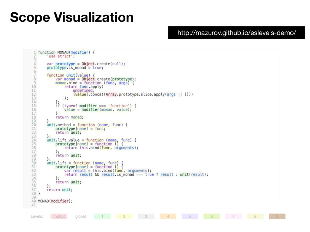 Scope Visualization http://mazurov.github.io/es...
