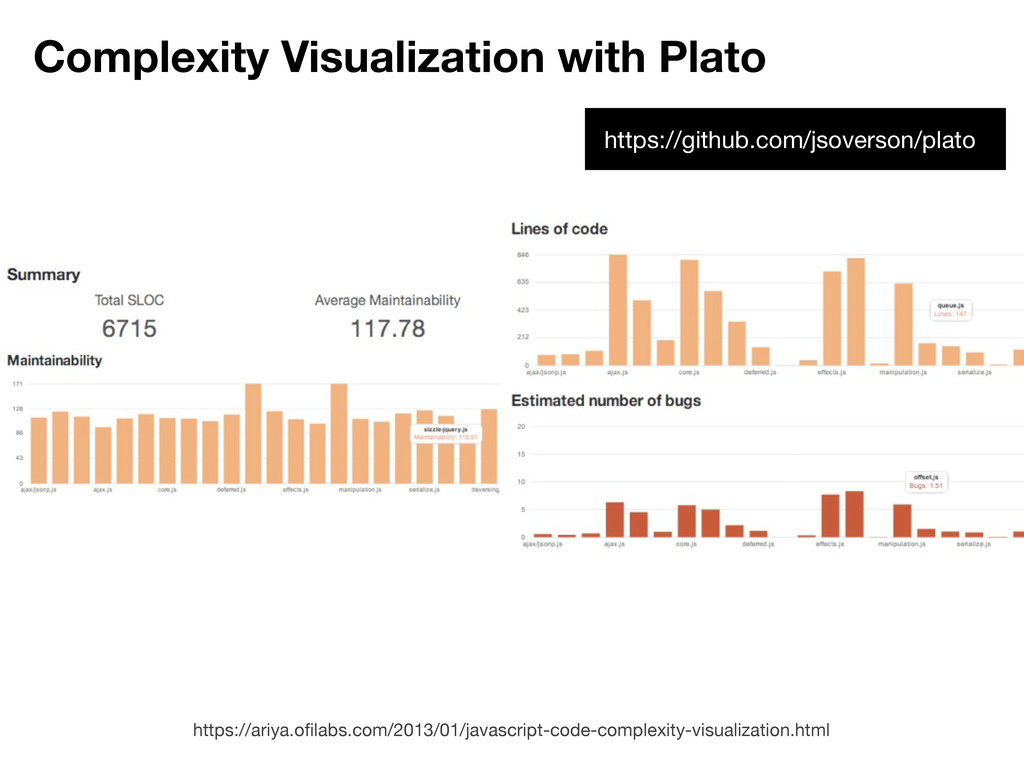 Complexity Visualization with Plato https://ari...