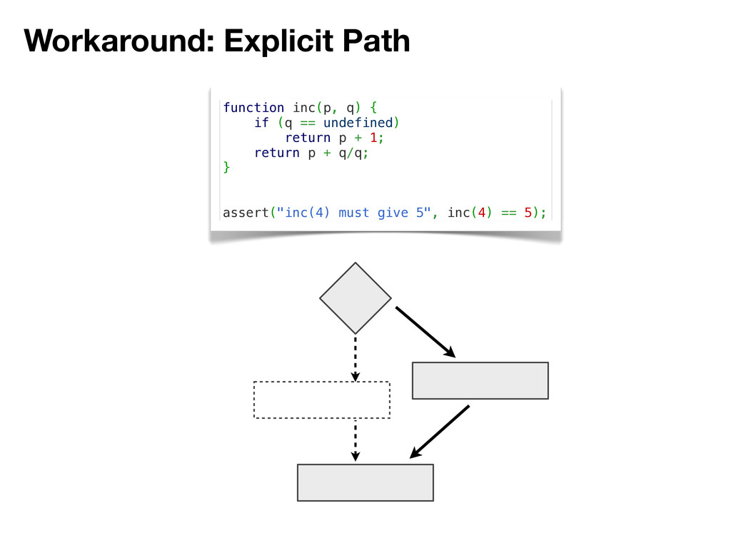 Workaround: Explicit Path function inc(p, q) { ...