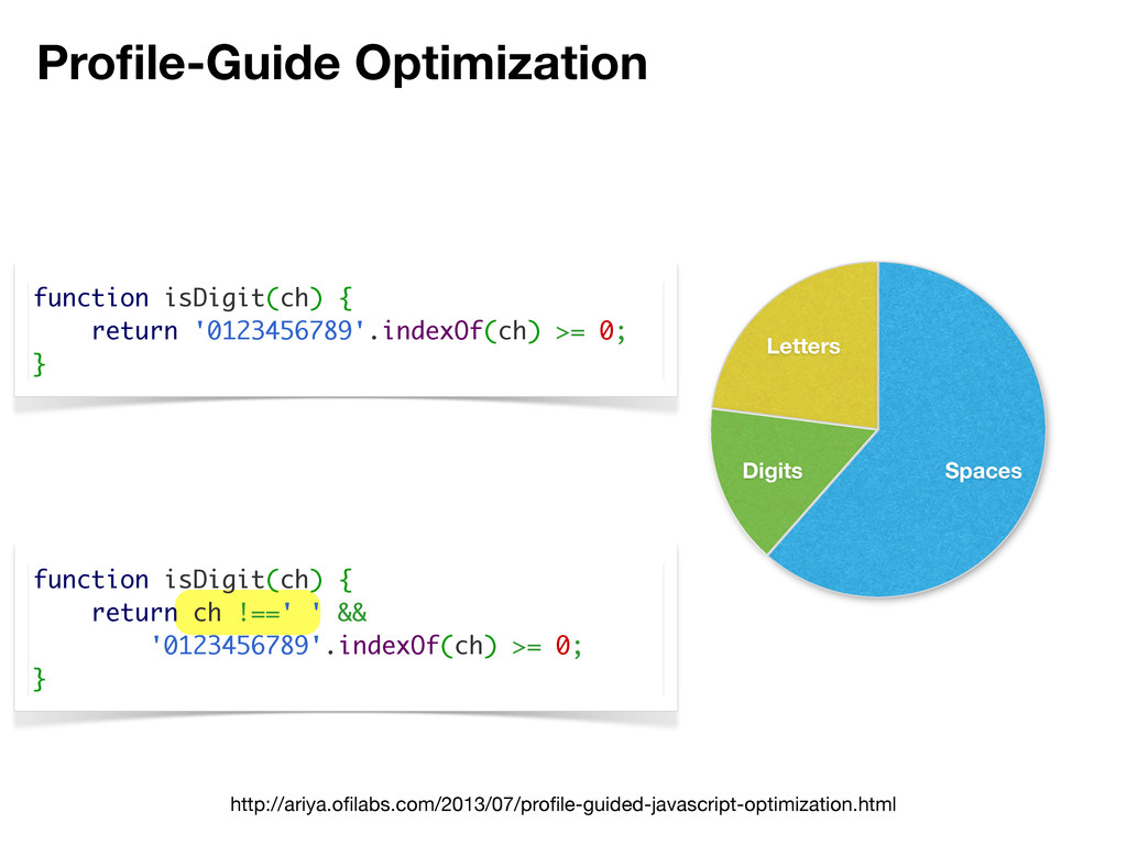Profile-Guide Optimization function isDigit(ch) ...
