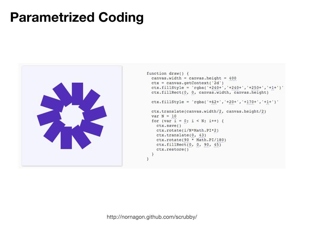 Parametrized Coding http://nornagon.github.com/...