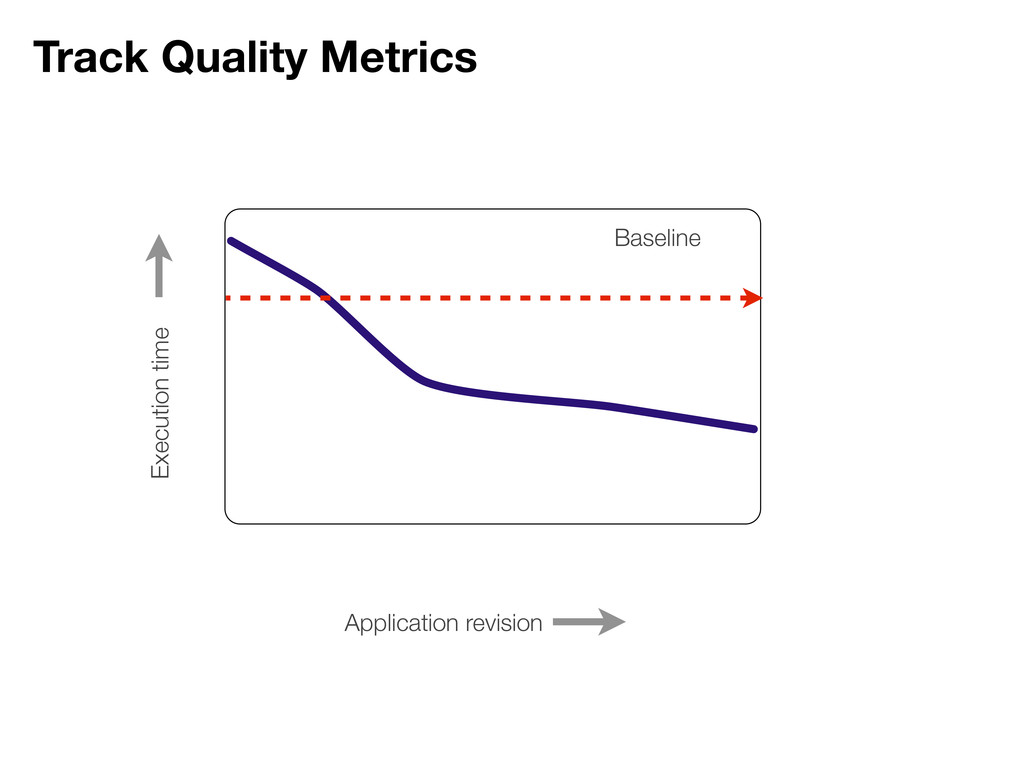 Track Quality Metrics Application revision Exec...