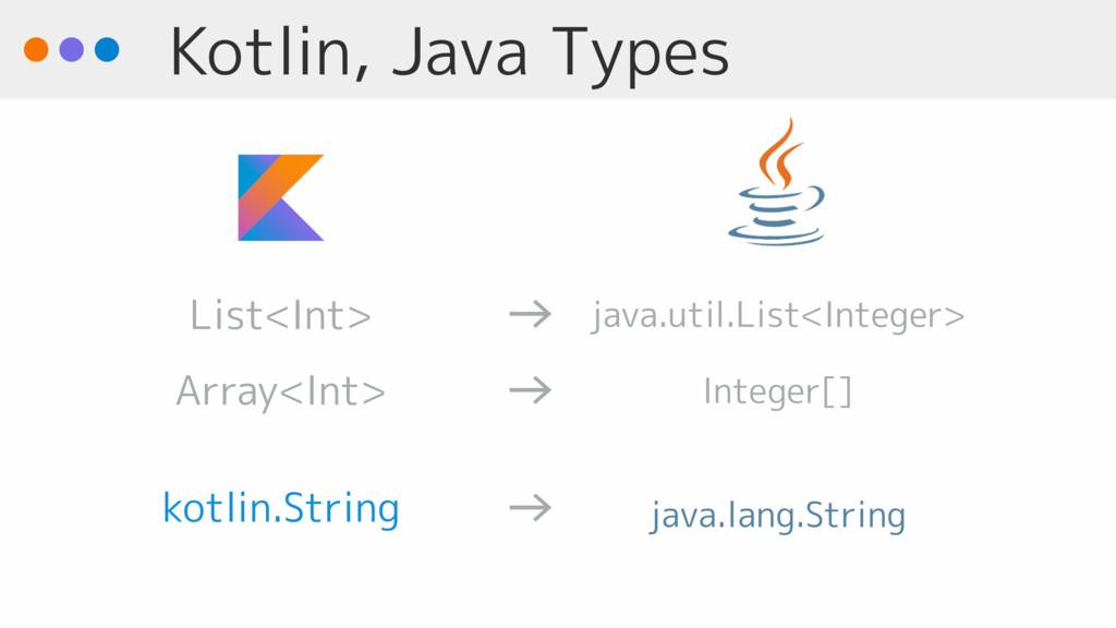 Kotlin, Java Types List<Int> → java.util.List<I...