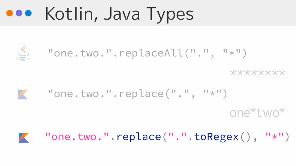 """Kotlin, Java Types """"one.two."""".replace(""""."""".toReg..."""