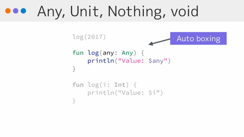 Any, Unit, Nothing, void log(2017) fun log(any:...