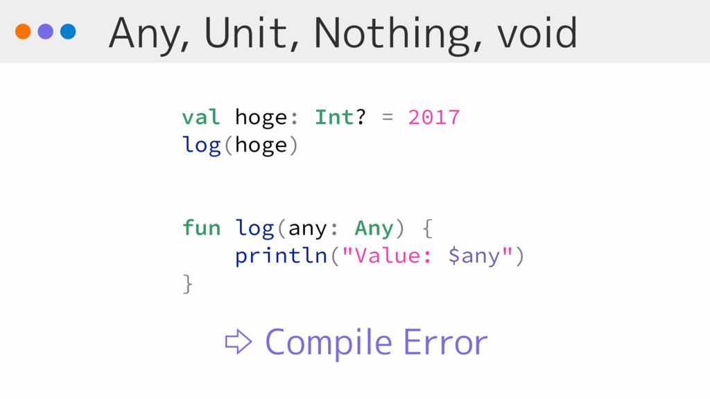val hoge: Int? = 2017 log(hoge) fun log(any: An...
