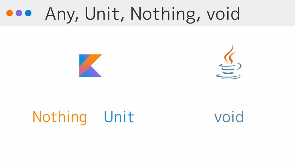 Any, Unit, Nothing, void void Unit Nothing
