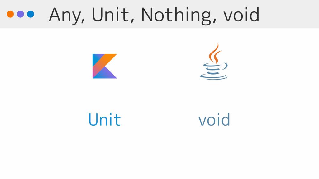 Any, Unit, Nothing, void void Unit