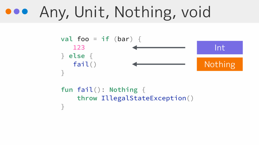 Any, Unit, Nothing, void val foo = if (bar) { 1...