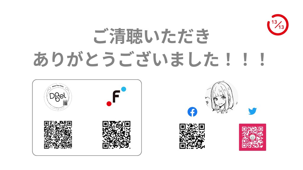 13 13 ご清聴いただき  ありがとうございました!!!