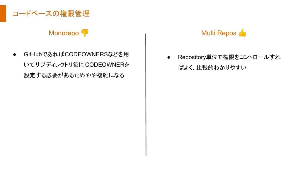 コードベースの権限管理 ● GitHubであればCODEOWNERSなどを用 いてサブディレク...