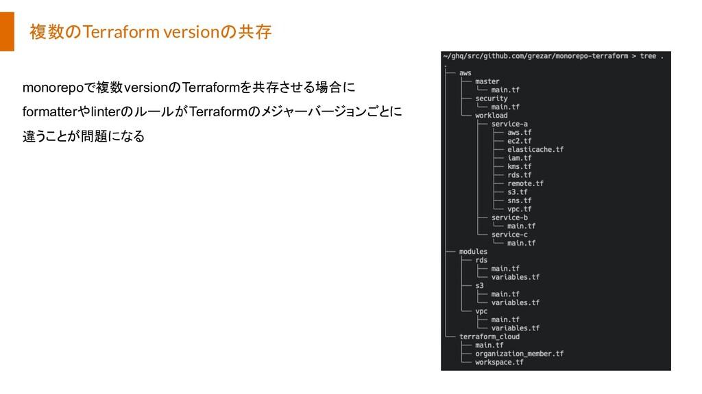 複数のTerraform versionの共存 monorepoで複数versionのTerr...