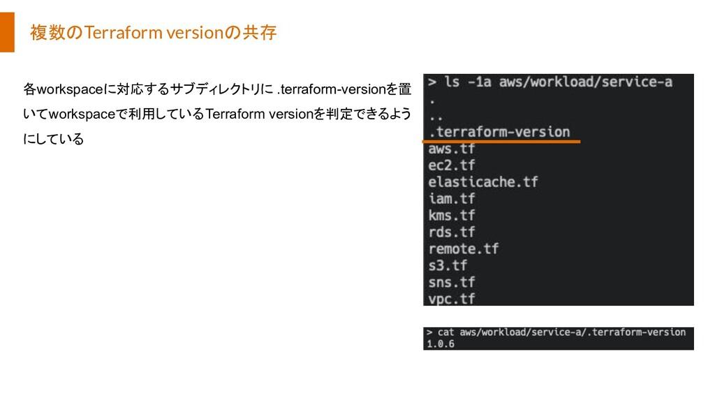 複数のTerraform versionの共存 各workspaceに対応するサブディレクトリ...