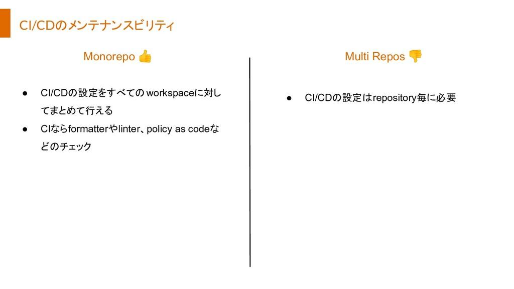 CI/CDのメンテナンスビリティ ● CI/CDの設定をすべてのworkspaceに対し てま...