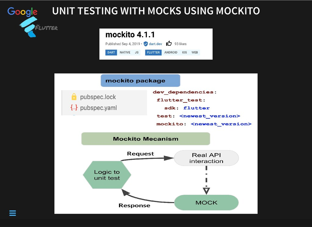 UNIT TESTING WITH MOCKS USING MOCKITO UNIT TEST...