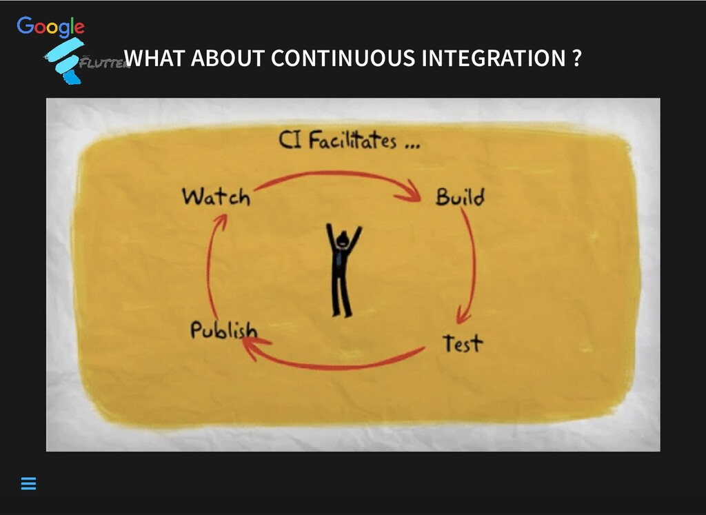 WHAT ABOUT CONTINUOUS INTEGRATION ? WHAT ABOUT ...