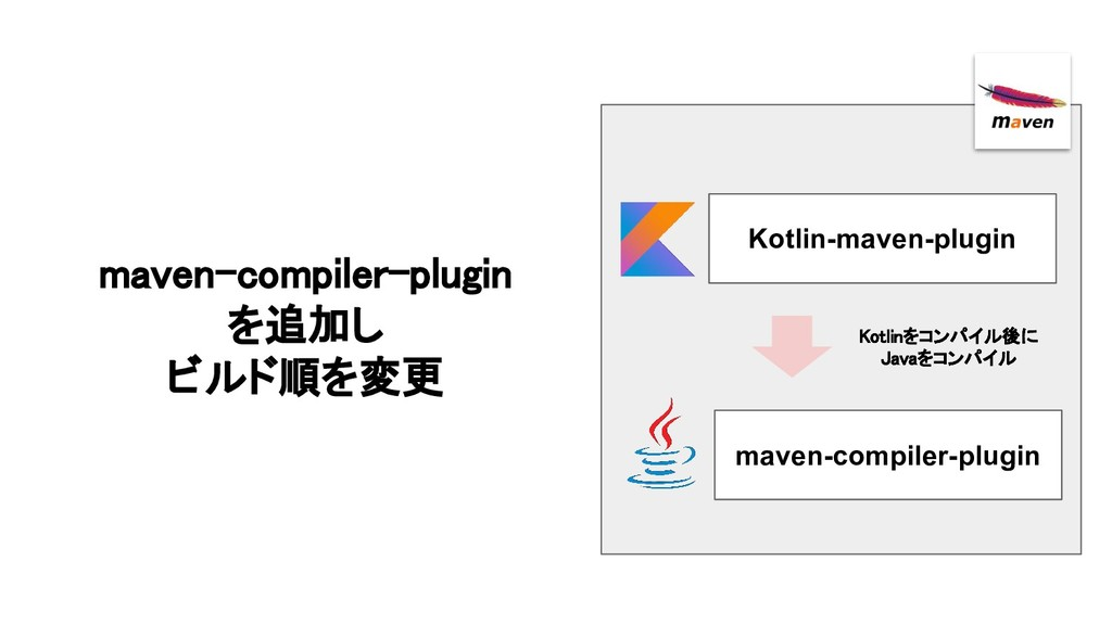 maven-compiler-plugin を追加し ビルド順を変更 Kotlin-maven...