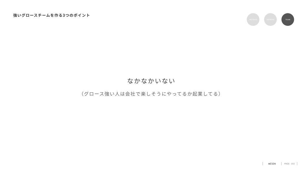 PAGE 102 3 METRICS IMPROVE TEAM なかなかいない (グロース強い...