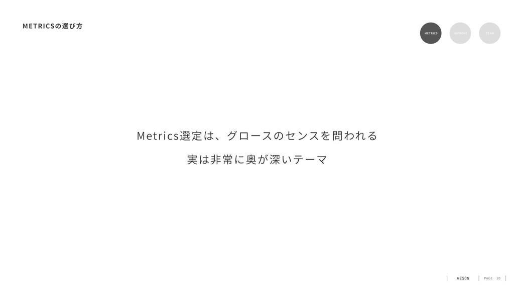 PAGE 20 METRICS METRICS RETENTION TEAM Metrics選...