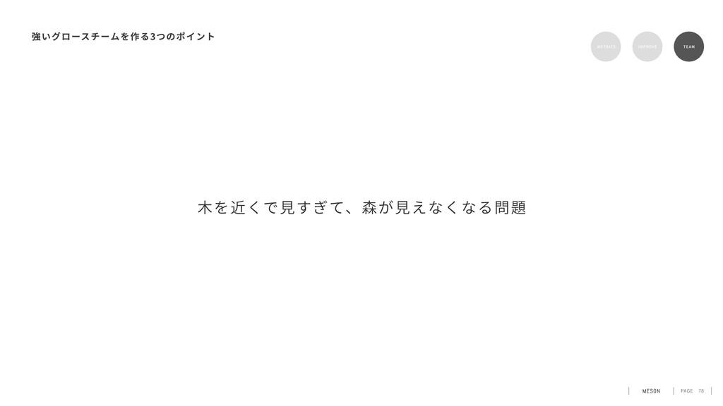 PAGE 78 METRICS IMPROVE TEAM ⽊を近くで⾒すぎて、森が⾒えなくなる...