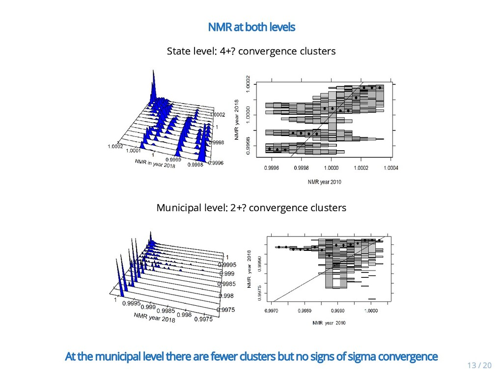 NMR at both levels NMR at both levels State lev...