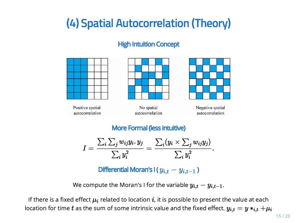 (4) Spatial Autocorrelation (Theory) (4) Spatia...