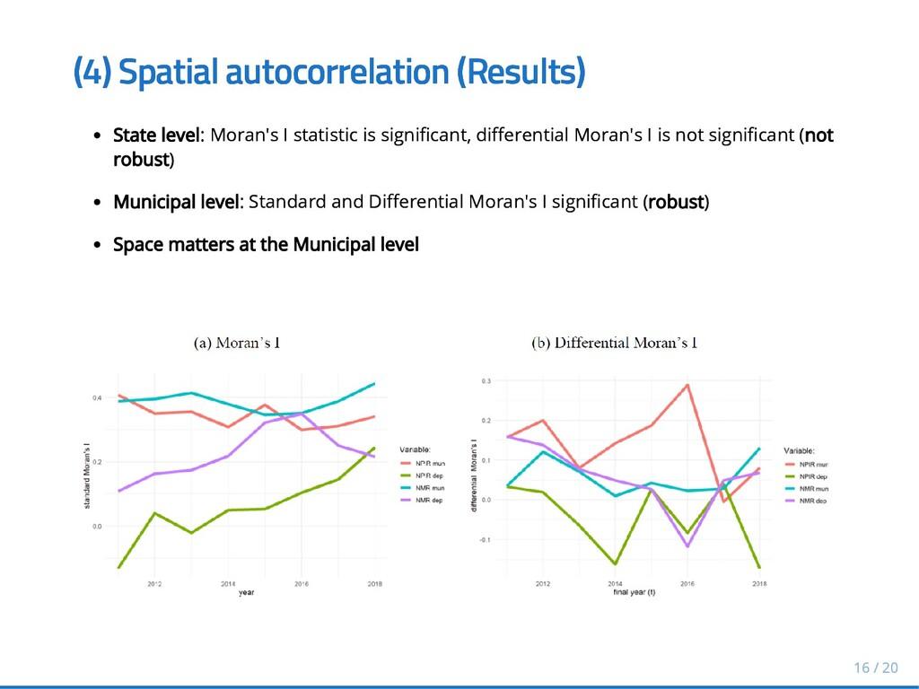 (4) Spatial autocorrelation (4) Spatial autocor...