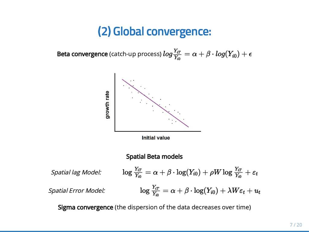 (2) (2) Global convergence: Global convergence:...